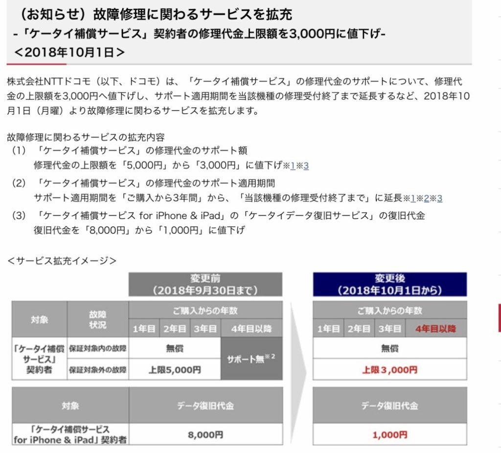 ケータイ補償サービス上限3000円