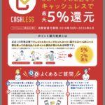 消費増税キャッシュレス還元